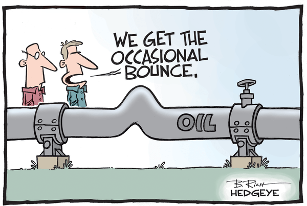 Cartoon of the Day: The Occasional Bounce - Oil cartoon 04.09.2014a