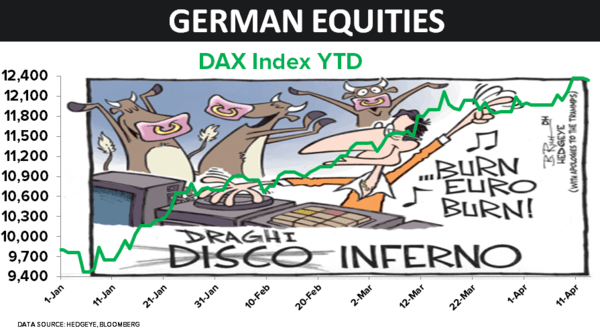 Instant Insight: We Remain Long Term Bulls On Germany - zen44