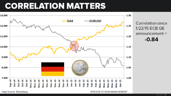 REPLAY | Germany: Still Bullish - 3. GER