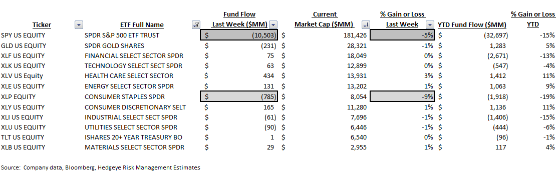 [UNLOCKED] ICI Fund Flow Survey | Trending Not Mending - Ugly Start to '15 for Domestic Equity Funds - ICI 9