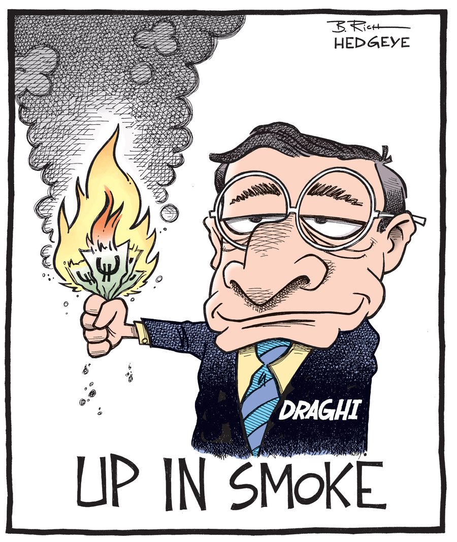 10 Great Cartoons By Hedgeye Cartoonist on Mario Draghi