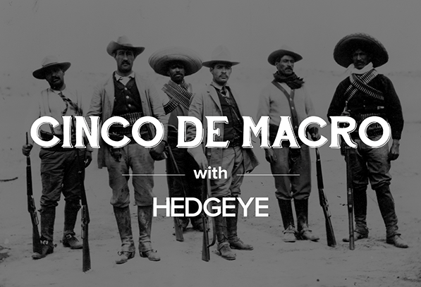 SPECIAL INVITATION: Margaritas & Macro With Hedgeye's CEO and Analysts - cinco de macro