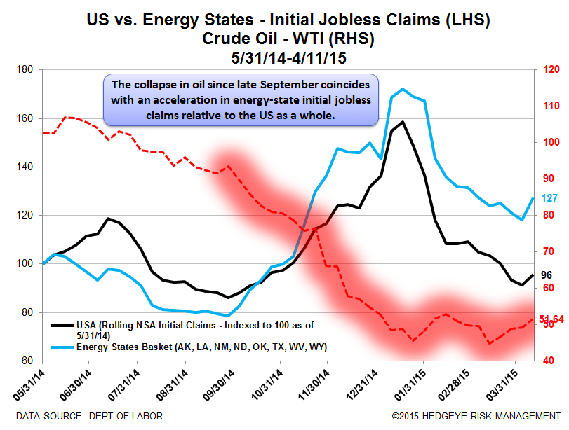 INSTANT INSIGHT: Jobless Claims Data = Labor Market Remains (Very) Healthy For Now - Claims18