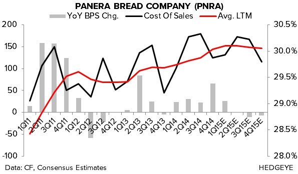 PNRA: Thoughts Into the Print (1Q15) - 22