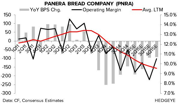 PNRA: Thoughts Into the Print (1Q15) - 77