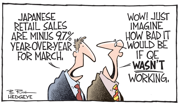 Global Gong Show Update: Japanese Retail Sales In the Toilet, Stocks Rise  - Japan QE cartoon 04.28.2015