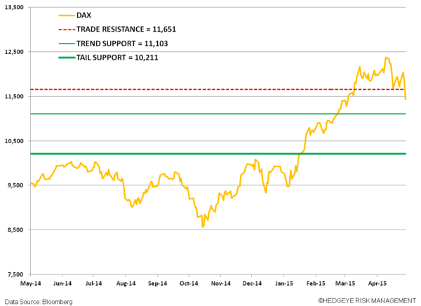 The ECB's QE Machine; Stronger EUR? and Bullish Germany Continues - v. dax 4
