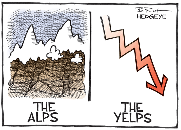 Hesham Shaaban: The Prescient Hedgeye Bear Who's Been On a Tear | $YELP $TWTR - Yelp cartoon 02.06.2015