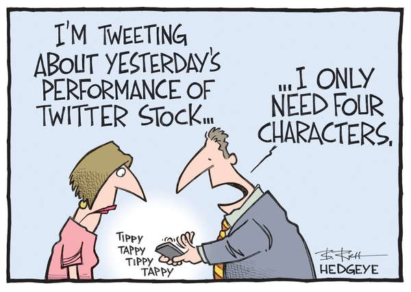 Hesham Shaaban: The Prescient Hedgeye Bear Who's Been On a Tear | $YELP $TWTR - twitter cartoon 04.29.2015