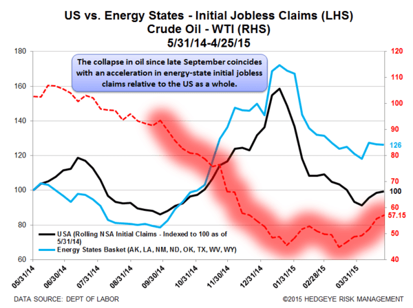 INITIAL CLAIMS | STICKING THE LANDING - Claims18 normal