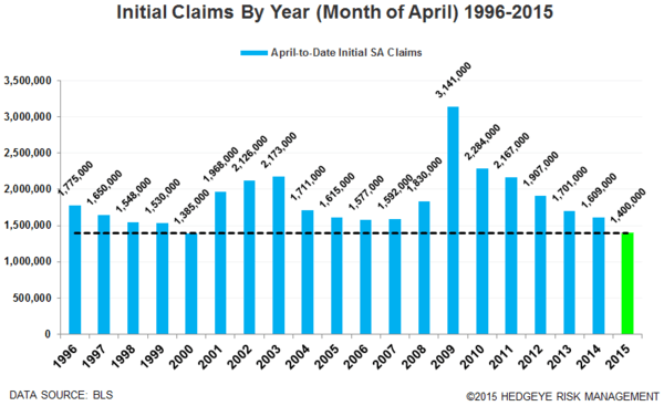 INITIAL CLAIMS | STICKING THE LANDING - Claims20 normal