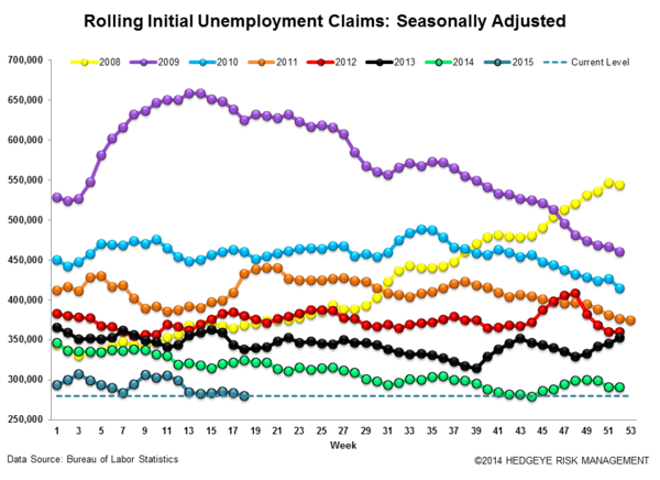 INITIAL CLAIMS | STICKING THE LANDING - Claims3 normal