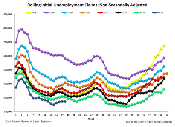 INITIAL CLAIMS | STICKING THE LANDING - Claims6 normal  1