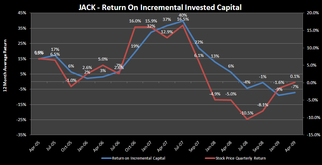 JACK - FOLLOWING THE CASH - jackroiic