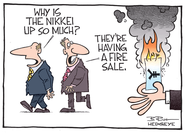 Dollars, Burning Yen and Commodity Correlation (Beware of GDP Bomb) - Yen cartoon 03.04.2015