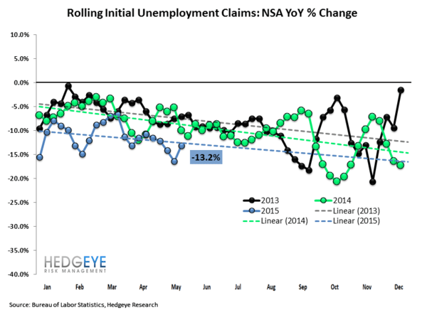 INITIAL CLAIMS | RISING BUT STILL STRONG - Claims2 normal  2