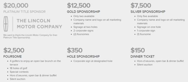 Hedgeye Cares Calls on All Golfers and Supporters! - sponrsorships