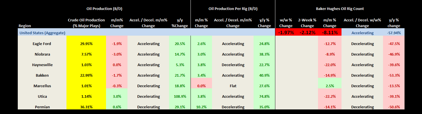 MANAGING COMMODITY EXPOSURE: Long For a Trade with Deflationary Risks Looming - Rig Table