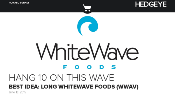 Call Invite | Long WhiteWave Foods  - WWAV Invite Chart 1