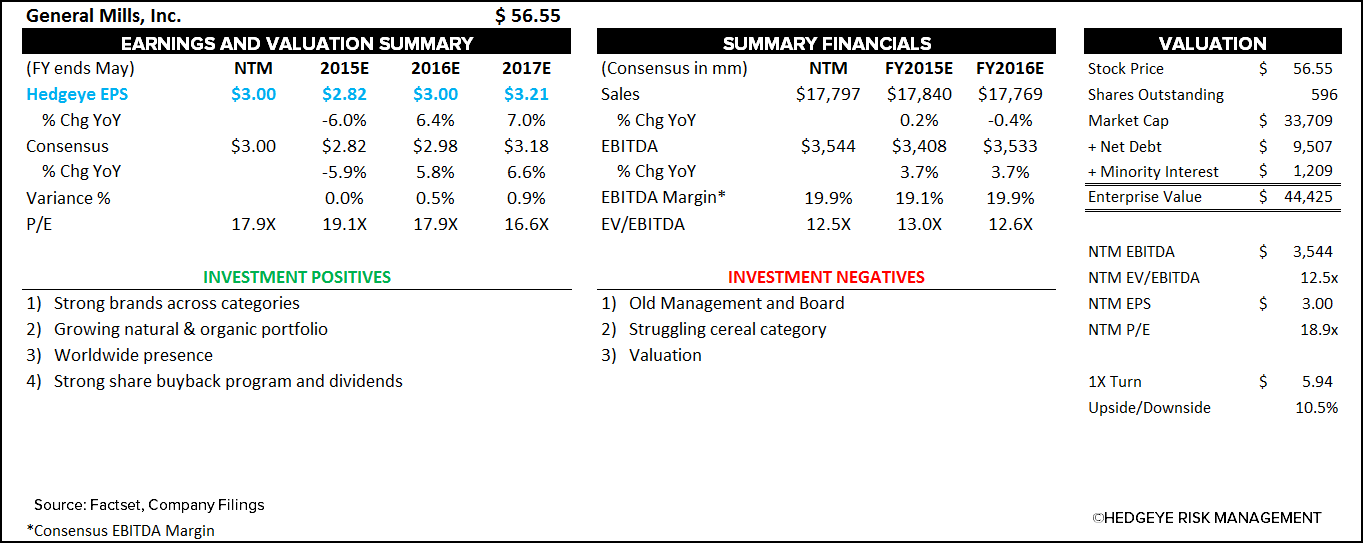 Investing Ideas Newsletter      - chart13