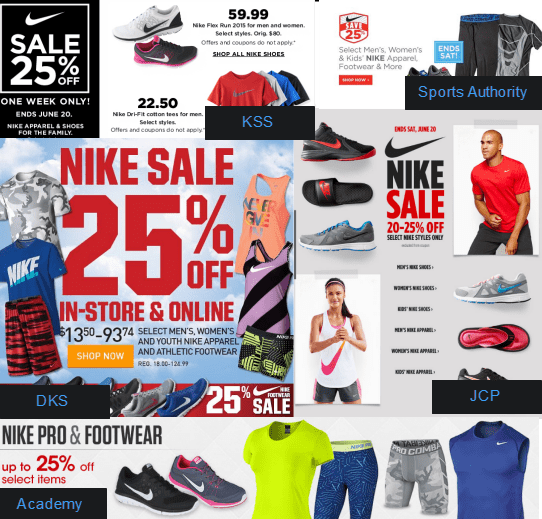 NKE – Is 50% Gross Margin In The Cards? - Nike discounts