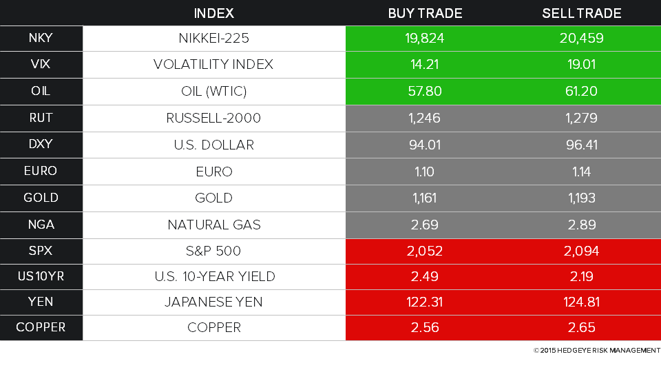 Keith's Daily Trading Ranges [Unlocked]  - Slide1