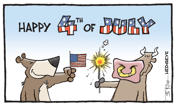 Investing Ideas Newsletter      - 4th of july cartoon