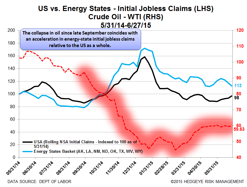 INITIAL CLAIMS | IS ENERGY FINALLY GETTING ITS MOJO BACK? - Claims18