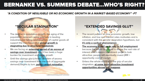 Investing Ideas Newsletter       - z Bernanke vs. Summers