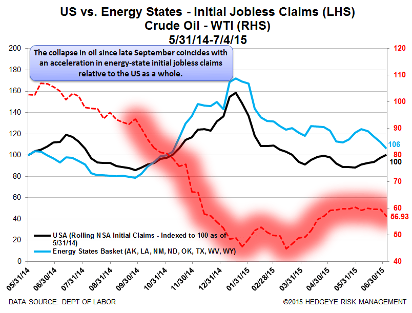 Initial Jobless Claims | Convergence Towards Zero - Claims18