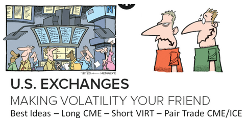 HEDGEYE Exchange Volume Tracker | Grind Higher in Vol Spurring Incremental Activity - exchange cover