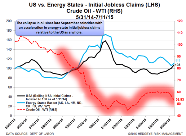 INITIAL JOBLESS CLAIMS | PARTY LIKE IT'S 1973? - Claims18