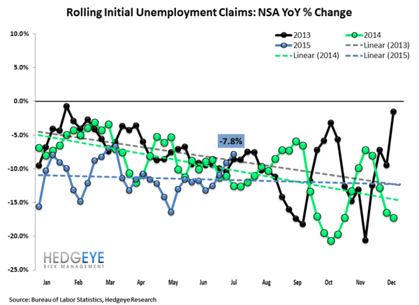 INITIAL JOBLESS CLAIMS | PARTY LIKE IT'S 1973? - Claims2 normal