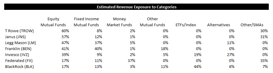 ICI Fund Flow Survey | International Funds and Equity ETFs Reaping the Benefits - ICI11