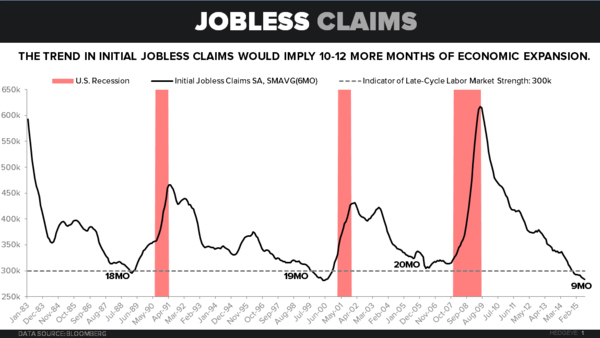 CHART OF THE DAY: Dial It Down - Claims CoD