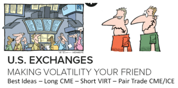 HEDGEYE Exchange Tracker | Trending Cash Equity Volume Expanding Y/Y Growth - XMon20