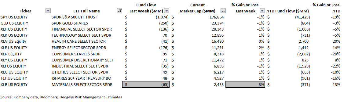 ICI Fund Flow Survey | International Equity Funds Batting 1.000 in 2015 - ICI9
