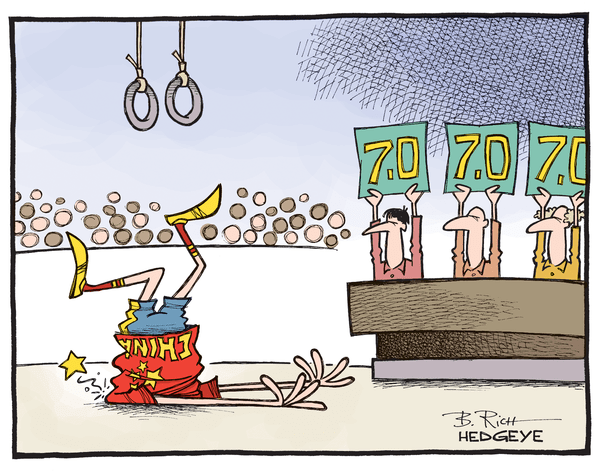 Landing On Their Head - China GDP cartoon 07.16.2015