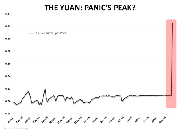 Panic! China Central Planning Style - z Yan