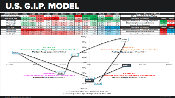 CRUDE OIL: Quick Check-In With the Market Signals and OutliningUpcoming Catalysts - GIP model