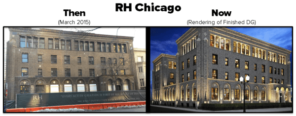 RH | Catalyst Calendar Begins - RH Chicago then now