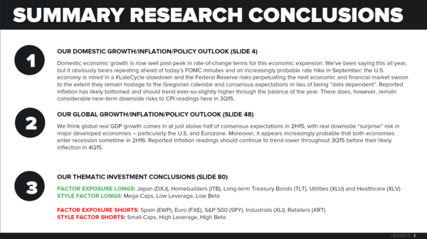 REPLAY| THE HEDGEYE MACRO PLAYBOOK UPDATE - Summary Research Conclusions