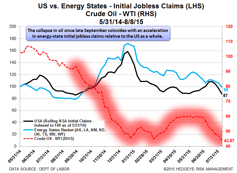 INITIAL JOBLESS CLAIMS | BACKING UP OFF OF HISTORICAL LOWS - Claims18
