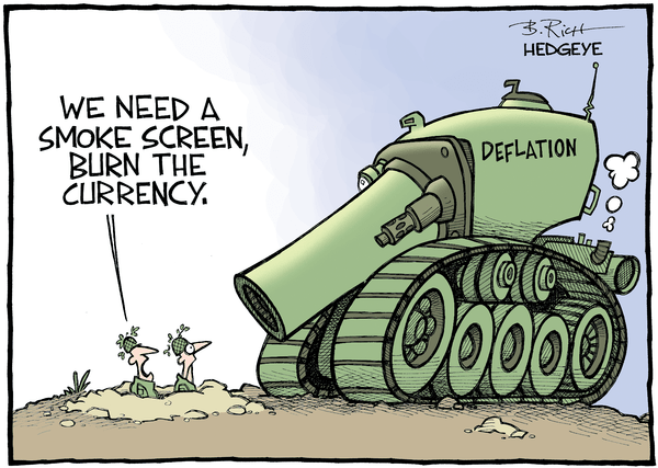 Cartoon of the Day: FX Wars! - Currency war. deflation cartoon 08.20.2015