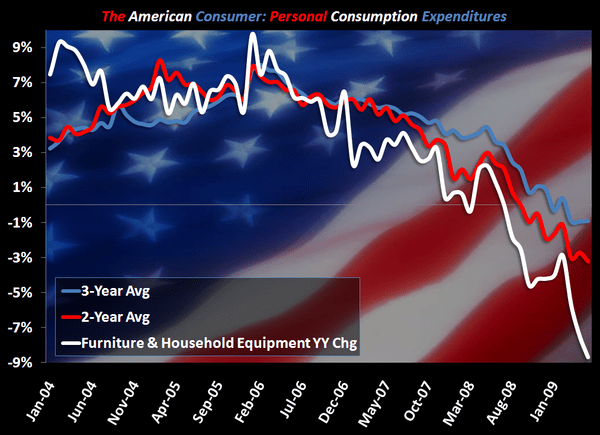 Bottom Forming in Home Furnishings - PCE Consumer