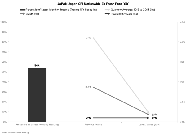 Get Out of Japan – For Now At Least - 2
