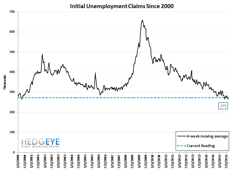 INITIAL JOBLESS CLAIMS | TALEB'S TURKEY - Claims10