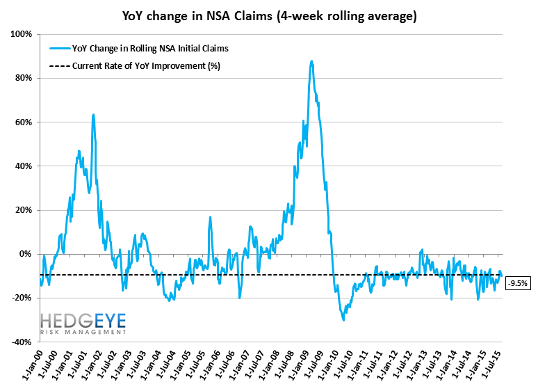 INITIAL JOBLESS CLAIMS | TALEB'S TURKEY - Claims11