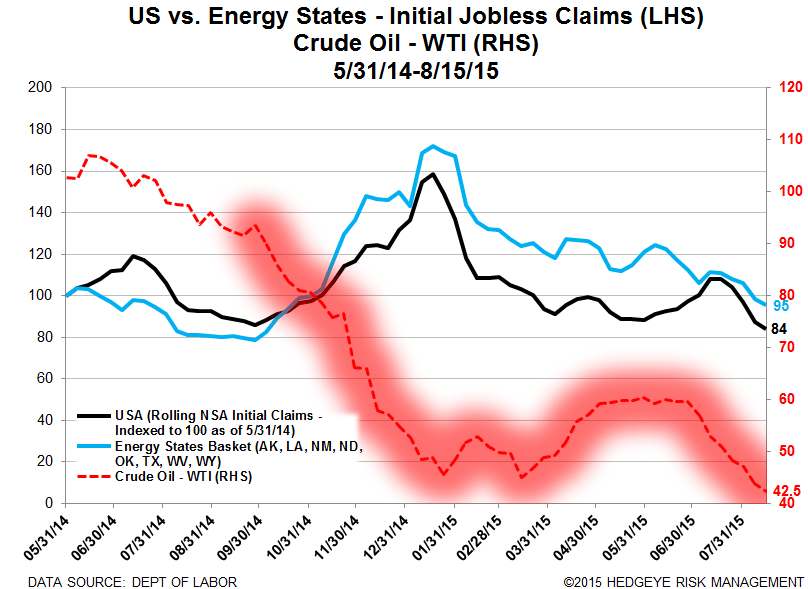 INITIAL JOBLESS CLAIMS | TALEB'S TURKEY - Claims18