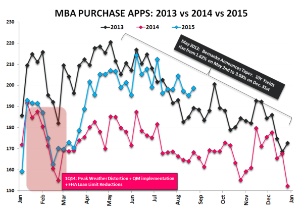 PHS & Purchase Apps | Mehhh ... - Purchase Apps 2013v14v15